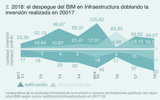 licitacion publica requisitos bim