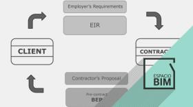 BIM-EIR-EMPLOYERS-INFORMATION-REQUIREMENTS